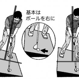 傾斜地の立ち方と打ち方をマスターする