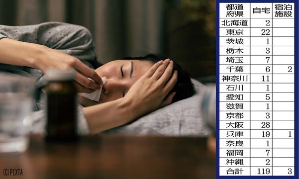 軽症がわずか数日で急変…(C)日刊ゲンダイ