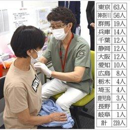 インド株蔓延。ワクチンも切り札にならず(C)共同通信社