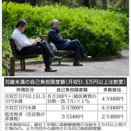 医療費負担が重くのしかかる(C)日刊ゲンダイ