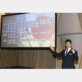 「実」より「名」?(東京五輪の野球日本代表に内定した選手を発表する稲葉監督)/(C)共同通信社