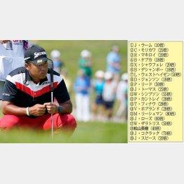 5番で芝を読む松山(PGAが発表した「パワーランキング」=右)/(C)ロイター/USA TODAY Sports