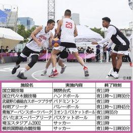3オン3バスケのテスト大会が開かれた「青海アーバンスポーツパーク」/(C)日刊ゲンダイ