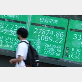 東京五輪がとどめ(昨21日、一時は1000円以上の下落)/(C)日刊ゲンダイ