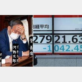 日本経済、一人負け(菅首相と昨21日の日経平均株価)/(C)日刊ゲンダイ