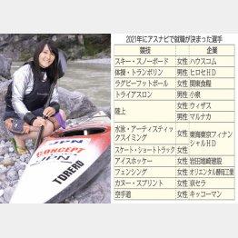 キッコーマンでいまも社員として働くカヌーの竹下百合子(2007年撮影)/(C)日刊ゲンダイ
