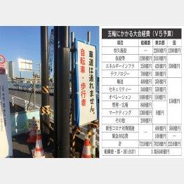 環状2号の通行止めの看板(C)日刊ゲンダイ