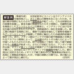 解答例(C)日刊ゲンダイ