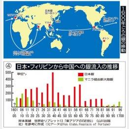 地図とグラフ④(C)日刊ゲンダイ