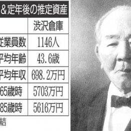 安田倉庫×渋沢倉庫 渋沢系と財閥系…倉庫準大手の生涯給与を比較
