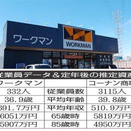 ワークマン×コーナン商事 ファン付きが人気!作業服を扱う大手2社を比較