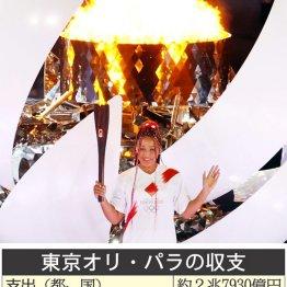 東京オリ・パラの赤字は総額2兆4000億円!政府・都・組織委の「不都合な真実」いよいよ明るみに