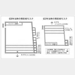 図②(C)日刊ゲンダイ