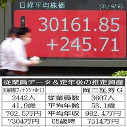 東海東京フィナンシャルHD×岡三証券G 株式市場は活況、準大手証券を比較