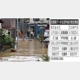 豪雨による被害は続く(C)日刊ゲンダイ