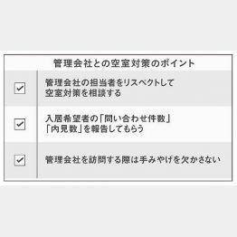 管理会社との空室対策のポイント(C)日刊ゲンダイ
