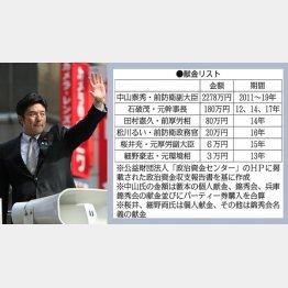 藪本容疑者は、中山泰秀・前防衛副大臣(左)の有力後援者(C)日刊ゲンダイ