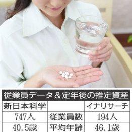 新日本科学×イナリサーチ 薬の開発に欠かせない非臨床試験の大手を比較