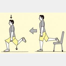 椅子を使った片脚スクワット(提供写真)