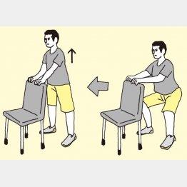椅子を使ったスクワット(提供写真)